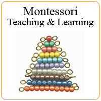 Clonsilla Montessori School Teaching & Learning